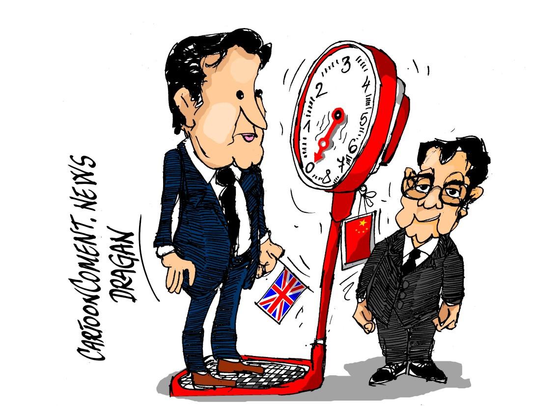 "David Cameron-Li Keqiang-""peso político"""